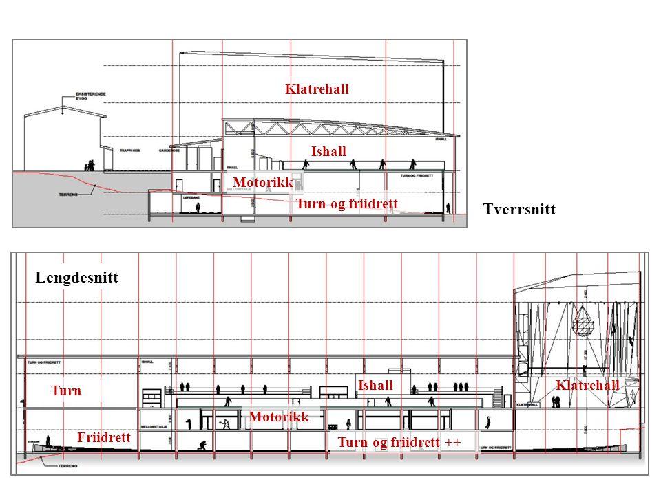 Ishall Klatrehall Friidrett Motorikk Ishall Turn og friidrett ++ Turn Turn og friidrett Motorikk Klatrehall Lengdesnitt Tverrsnitt