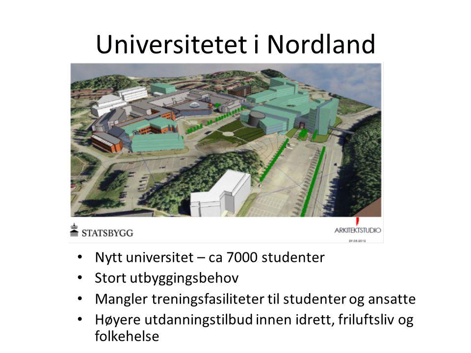 Universitetet i Nordland • Nytt universitet – ca 7000 studenter • Stort utbyggingsbehov • Mangler treningsfasiliteter til studenter og ansatte • Høyer