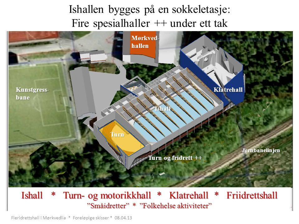 Ishall Turn Klatrehall Turn og fridrett ++ Mørkved- hallen Jernbanelinjen Kunstgress- bane Ishallen bygges på en sokkeletasje: Fire spesialhaller ++ u