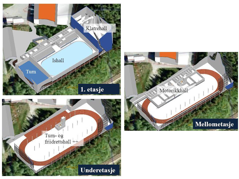 1. etasje Mellometasje Underetasje Ishall Klatrehall Motorikkhall Turn- og friidrettshall ++ Turn