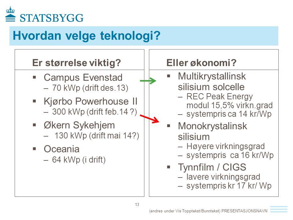 Hvordan velge teknologi? Er størrelse viktig?  Campus Evenstad –70 kWp (drift des.13)  Kjørbo Powerhouse II –300 kWp (drift feb.14 ?)  Økern Sykehj