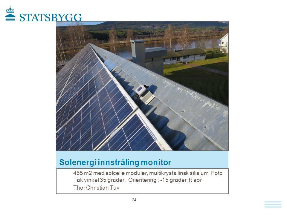 Solenergi innstråling monitor 455 m2 med solcelle moduler, multikrystallinsk silisium Foto Tak vinkel 35 grader, Orientering : -15 grader ift sør Thor