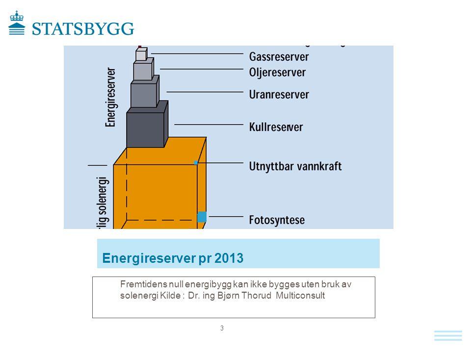 Energireserver pr 2013 Fremtidens null energibygg kan ikke bygges uten bruk av solenergi Kilde : Dr. ing Bjørn Thorud Multiconsult 3