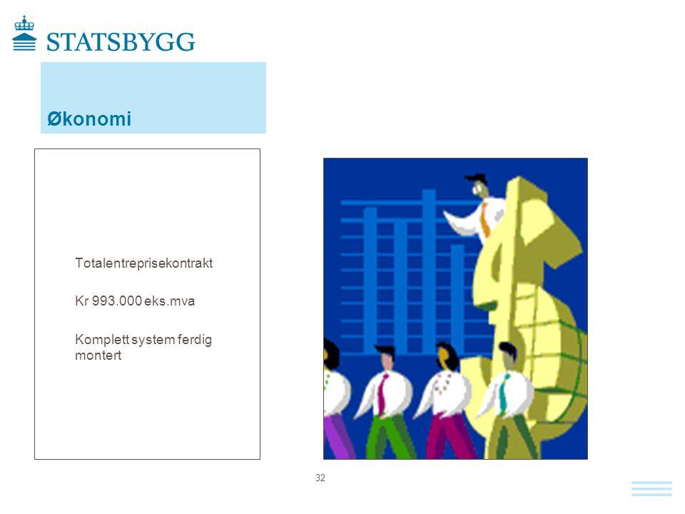 Økonomi Totalentreprisekontrakt Kr 993.000 eks.mva Komplett system ferdig montert 32