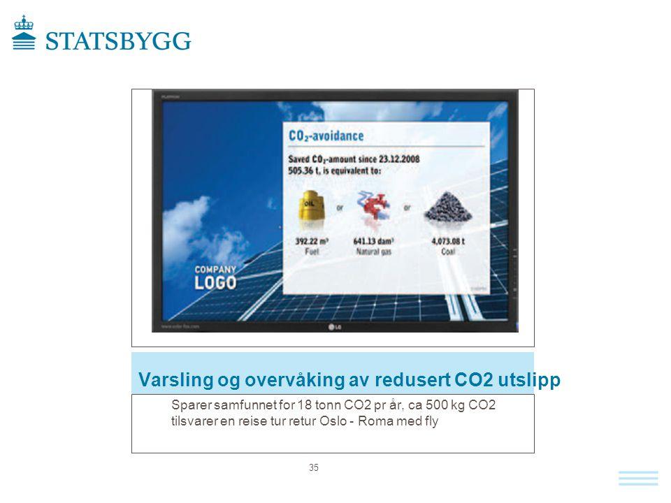 Varsling og overvåking av redusert CO2 utslipp Sparer samfunnet for 18 tonn CO2 pr år, ca 500 kg CO2 tilsvarer en reise tur retur Oslo - Roma med fly