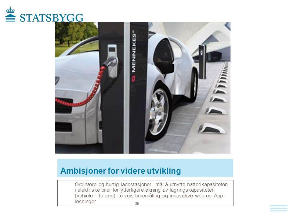 Ambisjoner for videre utvikling Ordinære og hurtig ladestasjoner, mål å utnytte batterikapasiteten i elektriske biler for ytterligere økning av lagrin