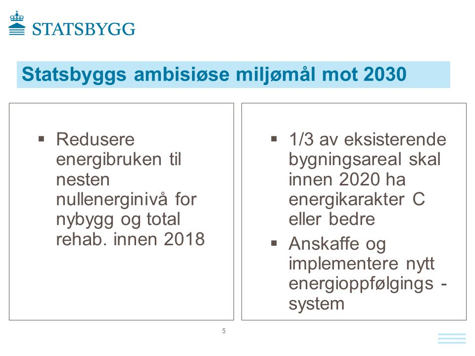 Statsbyggs ambisiøse miljømål mot 2030  Redusere energibruken til nesten nullenerginivå for nybygg og total rehab. innen 2018  1/3 av eksisterende b