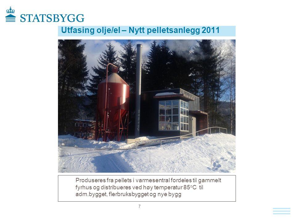 Utfasing olje/el – Nytt pelletsanlegg 2011 Produseres fra pellets i varmesentral fordeles til gammelt fyrhus og distribueres ved høy temperatur 85 o C