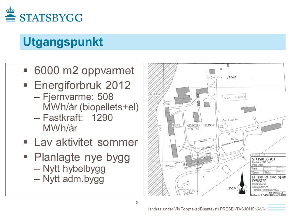 Utgangspunkt  6000 m2 oppvarmet  Energiforbruk 2012 –Fjernvarme: 508 MWh/år (biopellets+el) –Fastkraft: 1290 MWh/år  Lav aktivitet sommer  Planlag