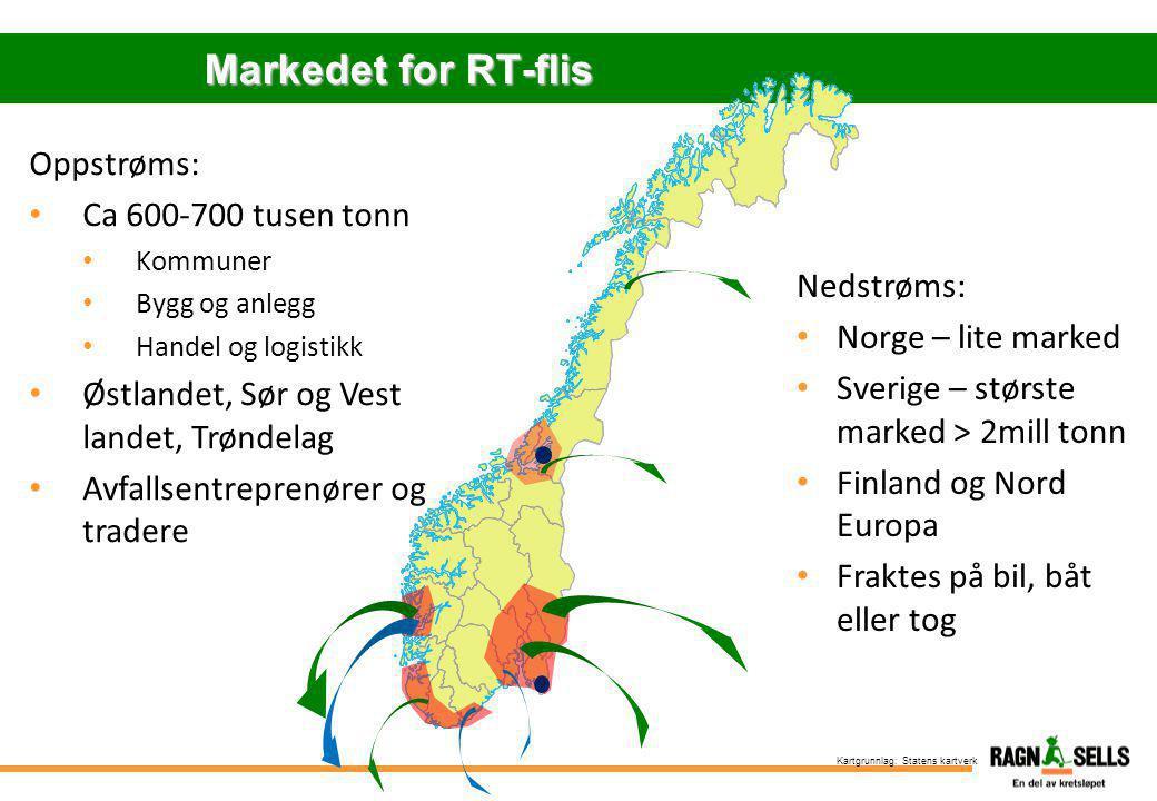 Markedet for RT-flis Oppstrøms: • Ca 600-700 tusen tonn • Kommuner • Bygg og anlegg • Handel og logistikk • Østlandet, Sør og Vest landet, Trøndelag •