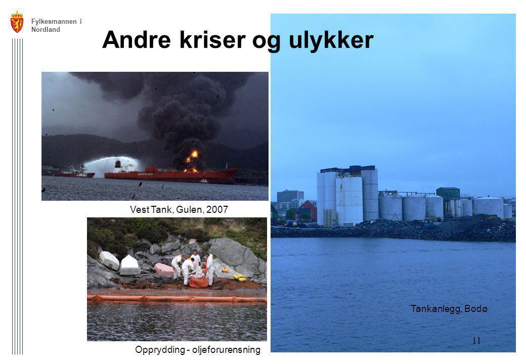 Fylkesmannen i Nordland 11 Vest Tank, Gulen, 2007 Tankanlegg, Bodø Opprydding - oljeforurensning Andre kriser og ulykker