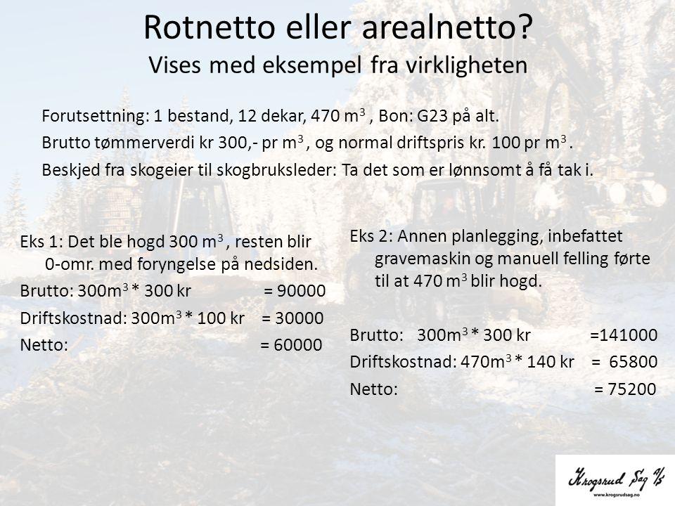 Rotnetto eller arealnetto? Vises med eksempel fra virkligheten Eks 1: Det ble hogd 300 m 3, resten blir 0-omr. med foryngelse på nedsiden. Brutto: 300
