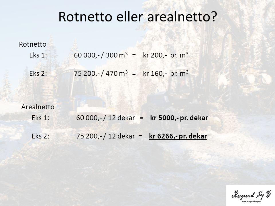 Rotnetto eller arealnetto? Rotnetto Eks 1:60 000,- / 300 m 3 = kr 200,- pr. m 3 Eks 2:75 200,- / 470 m 3 = kr 160,- pr. m 3 Arealnetto Eks 1:60 000,-