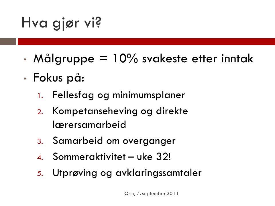 Hva gjør vi? Oslo, 7. september 2011 • Målgruppe = 10% svakeste etter inntak • Fokus på: 1. Fellesfag og minimumsplaner 2. Kompetanseheving og direkte