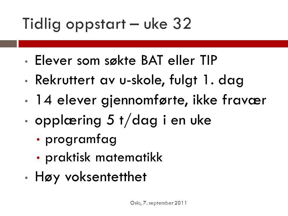 Tidlig oppstart – uke 32 Oslo, 7. september 2011 • Elever som søkte BAT eller TIP • Rekruttert av u-skole, fulgt 1. dag • 14 elever gjennomførte, ikke