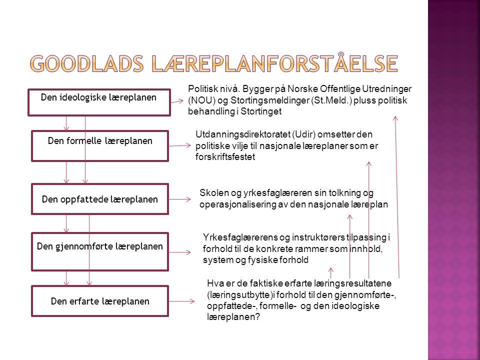 Den ideologiske læreplanen Den formelle læreplanen Den oppfattede læreplanen Den erfarte læreplanen Den gjennomførte læreplanen Politisk nivå. Bygger
