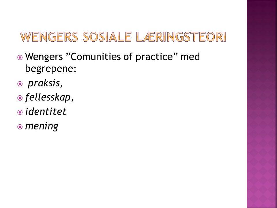 """ Wengers """"Comunities of practice"""" med begrepene:  praksis,  fellesskap,  identitet  mening"""