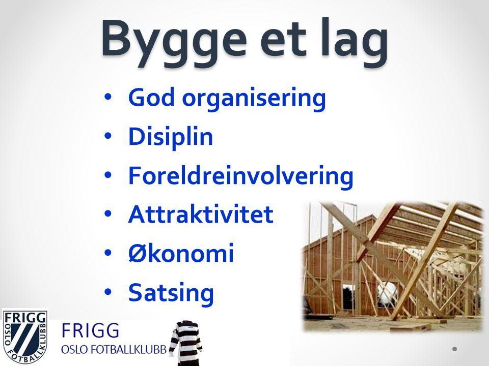 Bygge et lag • God organisering • Disiplin • Foreldreinvolvering • Attraktivitet • Økonomi • Satsing