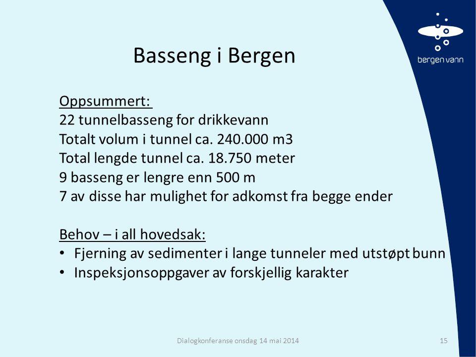 Basseng i Bergen Dialogkonferanse onsdag 14 mai 201415 Oppsummert: 22 tunnelbasseng for drikkevann Totalt volum i tunnel ca. 240.000 m3 Total lengde t