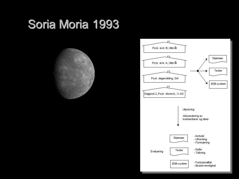 Soria Moria 1993