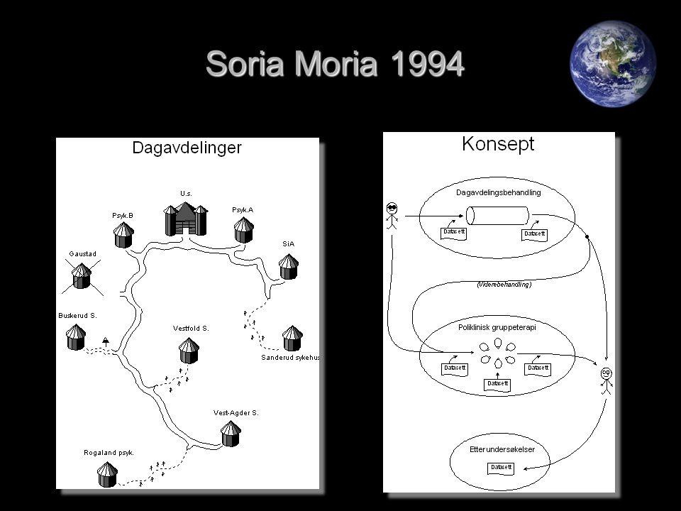 Soria Moria 1994