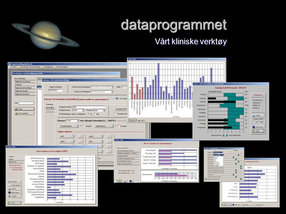 dataprogrammet Vårt kliniske verktøy