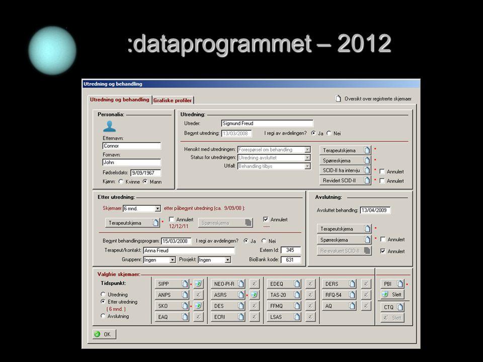 :dataprogrammet – 2012