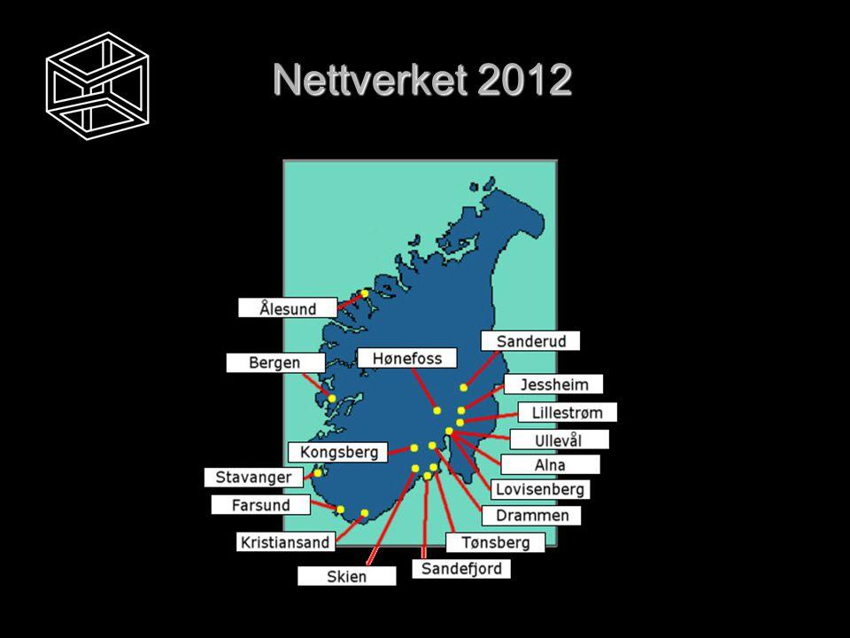 Nettverket 2012