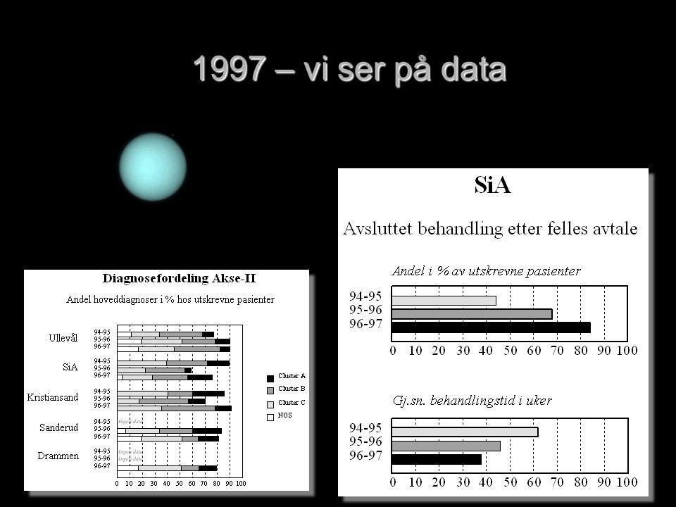 1997 – vi ser på data