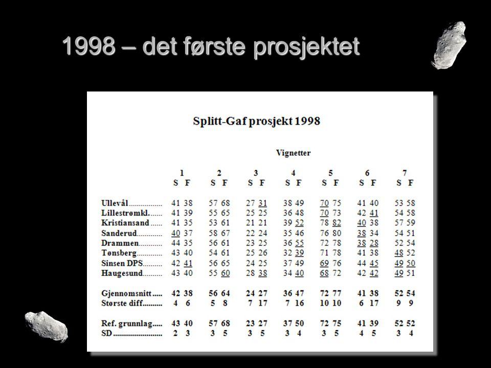 1998 – det første prosjektet