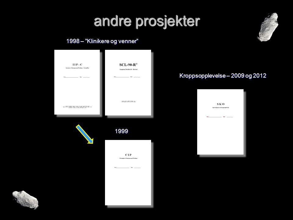 andre prosjekter 1998 – Klinikere og venner Kroppsopplevelse – 2009 og 2012 1999