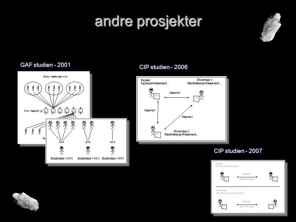 andre prosjekter GAF studien - 2001 CIP studien - 2006 CIP studien - 2007