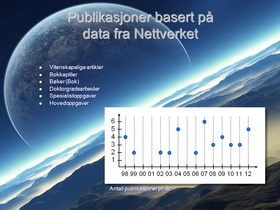 Publikasjoner basert på data fra Nettverket  Vitenskapelige artikler  Bokkapitler  Bøker (Bok)  Doktorgradsarbeider  Spesialistoppgaver  Hovedoppgaver Antall publikasjoner pr.