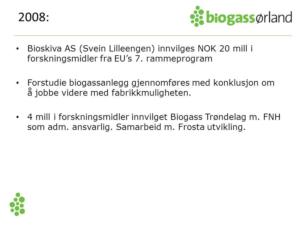• Bioskiva AS (Svein Lilleengen) innvilges NOK 20 mill i forskningsmidler fra EU's 7. rammeprogram • Forstudie biogassanlegg gjennomføres med konklusj