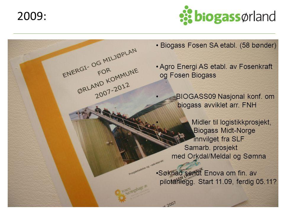 2009: • Biogass Fosen SA etabl. (58 bønder) • Agro Energi AS etabl. av Fosenkraft og Fosen Biogass • BIOGASS09 Nasjonal konf. om biogass avviklet arr.