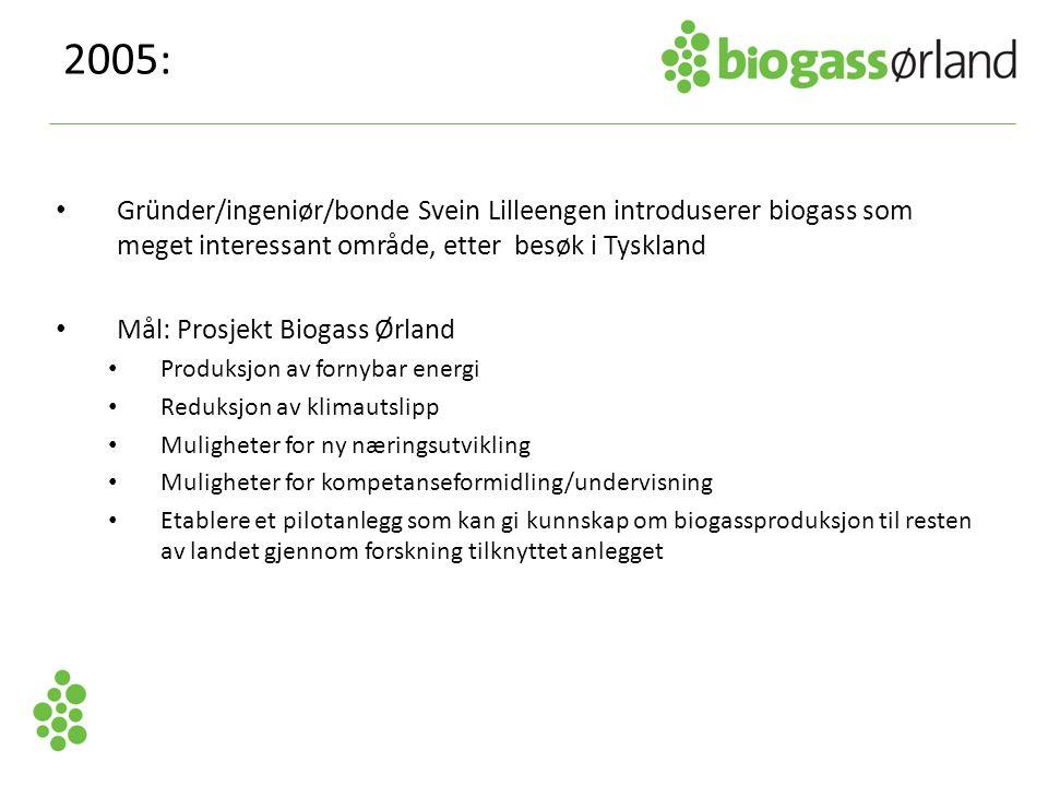 • Gründer/ingeniør/bonde Svein Lilleengen introduserer biogass som meget interessant område, etter besøk i Tyskland • Mål: Prosjekt Biogass Ørland • P