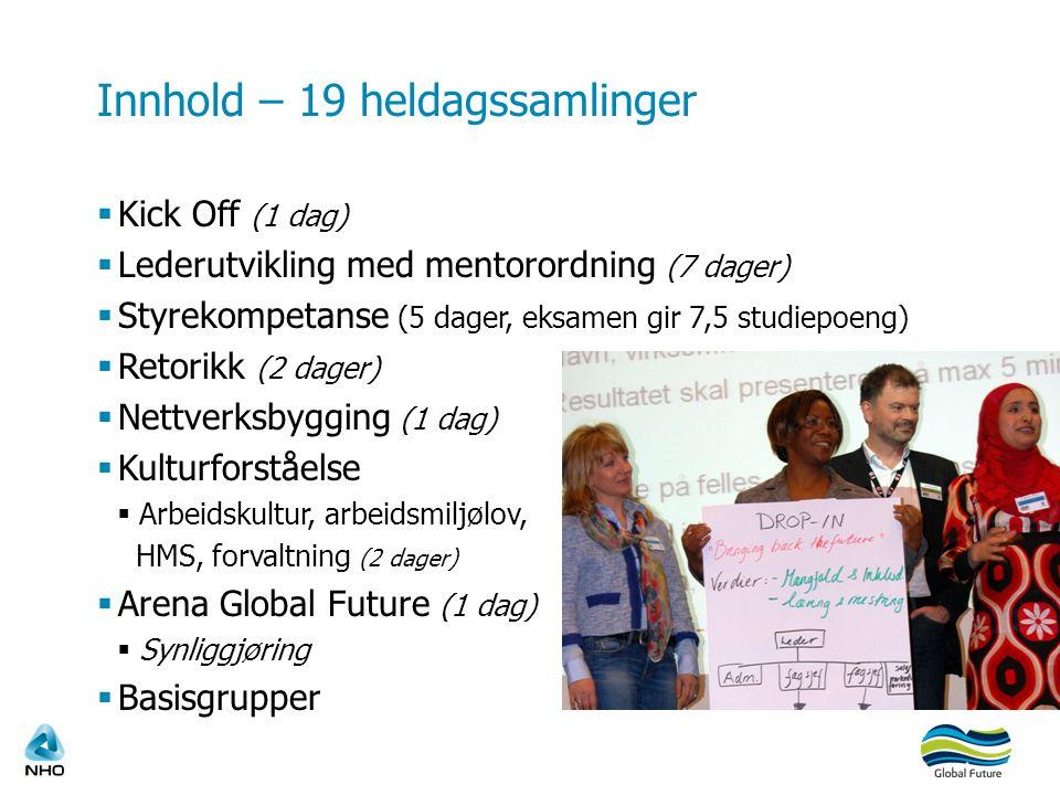 Innhold – 19 heldagssamlinger  Kick Off (1 dag)  Lederutvikling med mentorordning (7 dager)  Styrekompetanse (5 dager, eksamen gir 7,5 studiepoeng)