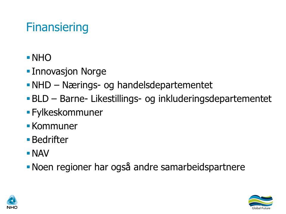 Finansiering  NHO  Innovasjon Norge  NHD – Nærings- og handelsdepartementet  BLD – Barne- Likestillings- og inkluderingsdepartementet  Fylkeskomm