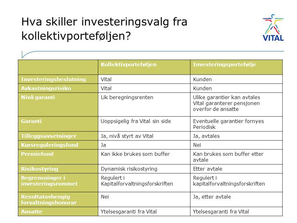Hva skiller investeringsvalg fra kollektivporteføljen.