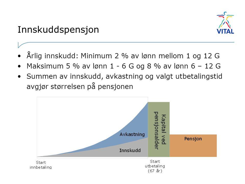 Innskuddspensjon •Årlig innskudd: Minimum 2 % av lønn mellom 1 og 12 G •Maksimum 5 % av lønn 1 - 6 G og 8 % av lønn 6 – 12 G •Summen av innskudd, avkastning og valgt utbetalingstid avgjør størrelsen på pensjonen
