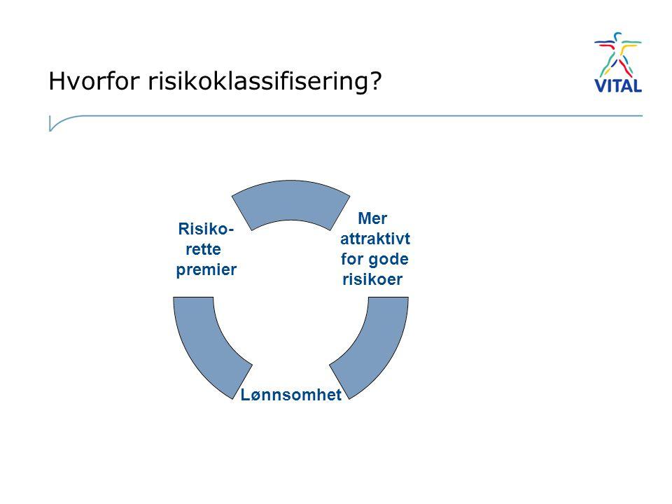 Hvorfor risikoklassifisering? Mer attraktivt for gode risikoer Lønnsomhet Risiko- rette premier