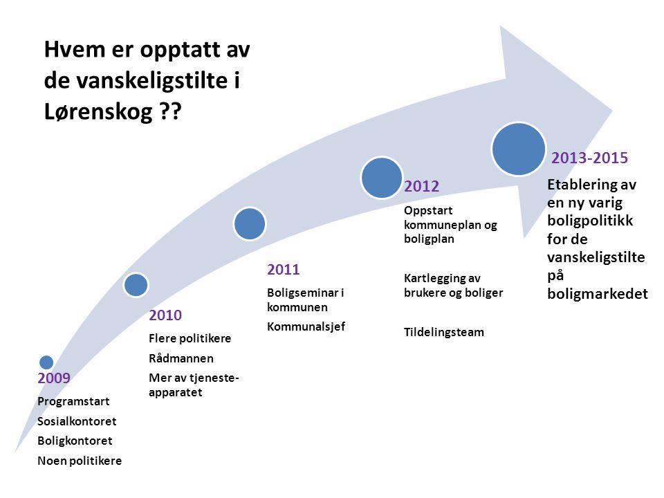 Nordkommunene om Hamar kommune - Imponerende forankring, og morsomt å oppleve både en rådmann og ordfører med så detaljrik innsikt og forståelse av området.