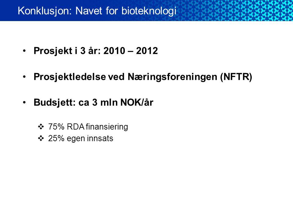 •Prosjekt i 3 år: 2010 – 2012 •Prosjektledelse ved Næringsforeningen (NFTR) •Budsjett: ca 3 mln NOK/år  75% RDA finansiering  25% egen innsats Konkl