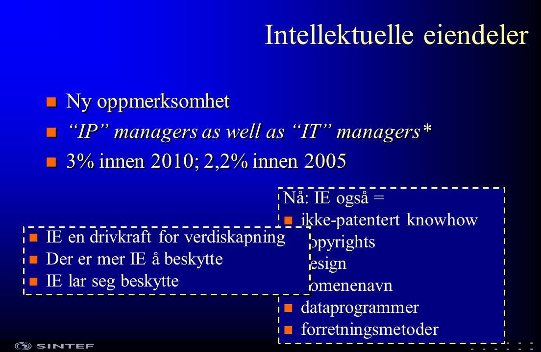 Intellektuelle eiendeler n Ny oppmerksomhet n IP managers as well as IT managers* n 3% innen 2010; 2,2% innen 2005 n Ny oppmerksomhet n IP managers as well as IT managers* n 3% innen 2010; 2,2% innen 2005 *(Grindley and Teece, 1997:8) Nå: IE også = n ikke-patentert knowhow n copyrights n design n domenenavn n dataprogrammer n forretningsmetoder Nå: IE også = n ikke-patentert knowhow n copyrights n design n domenenavn n dataprogrammer n forretningsmetoder n IE en drivkraft for verdiskapning n Der er mer IE å beskytte n IE lar seg beskytte n IE en drivkraft for verdiskapning n Der er mer IE å beskytte n IE lar seg beskytte