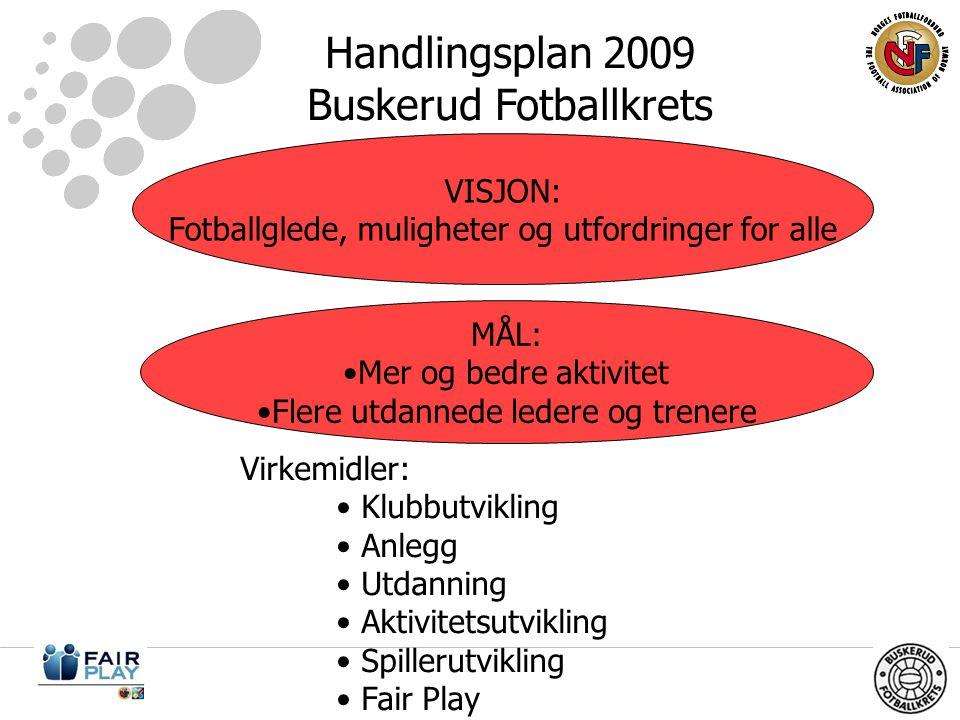 Handlingsplan 2009 Buskerud Fotballkrets VISJON: Fotballglede, muligheter og utfordringer for alle MÅL: •Mer og bedre aktivitet •Flere utdannede ledere og trenere Virkemidler: • Klubbutvikling • Anlegg • Utdanning • Aktivitetsutvikling • Spillerutvikling • Fair Play