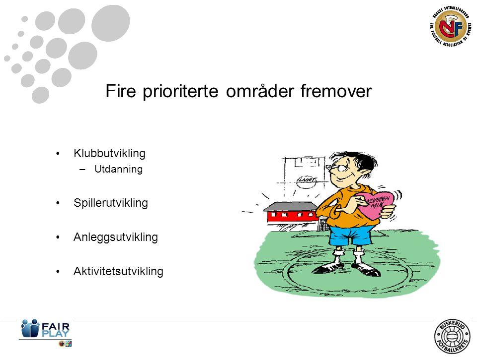 Fire prioriterte områder fremover •Klubbutvikling –Utdanning •Spillerutvikling •Anleggsutvikling •Aktivitetsutvikling