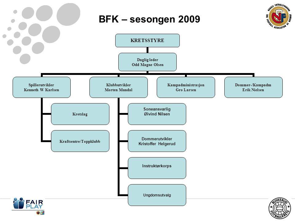 BFK – sesongen 2009