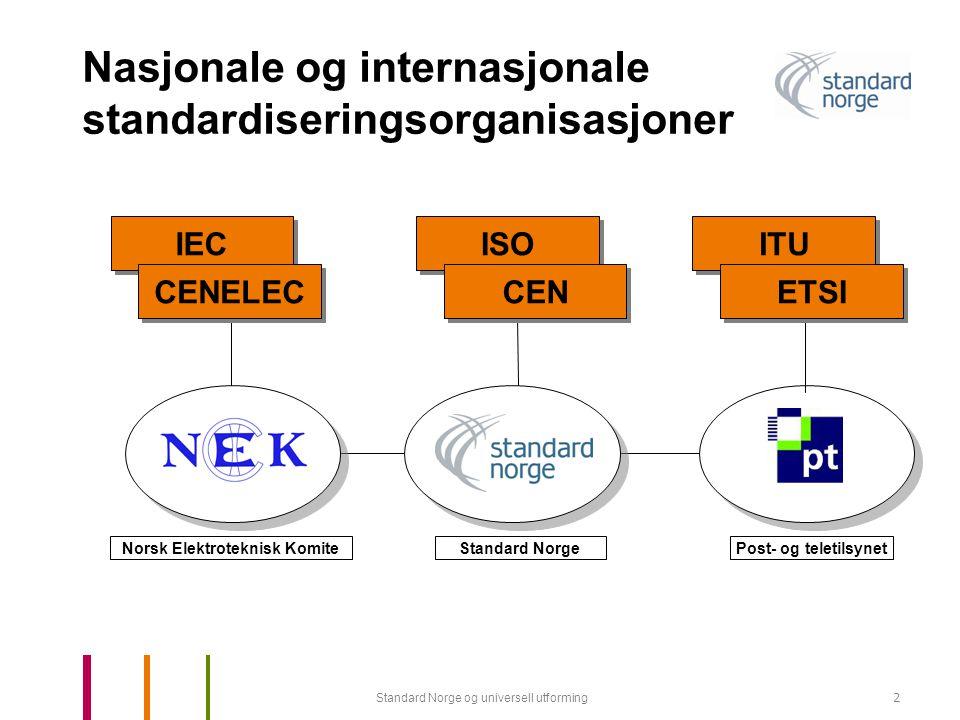 Standard Norge og universell utforming2 Nasjonale og internasjonale standardiseringsorganisasjoner IEC CENELEC ISO CEN ITU ETSI Norsk Elektroteknisk KomitePost- og teletilsynetStandard Norge