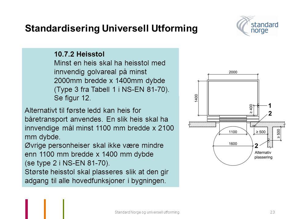 Standard Norge og universell utforming23 Standardisering Universell Utforming Alternativt til første ledd kan heis for båretransport anvendes.