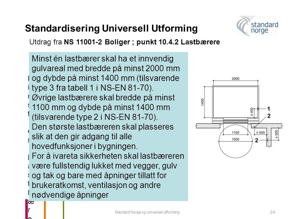Standard Norge og universell utforming24 Standardisering Universell Utforming Minst én lastbærer skal ha et innvendig gulvareal med bredde på minst 2000 mm og dybde på minst 1400 mm (tilsvarende type 3 fra tabell 1 i NS-EN 81-70).